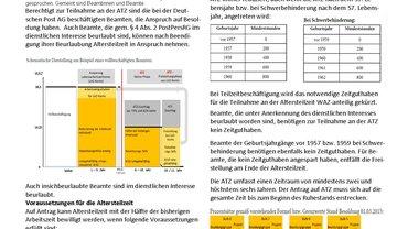 Flyer Altersteilzeit Postbeamte